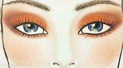 خط چشم مناسب برای رنگ چشم های شما کدام است